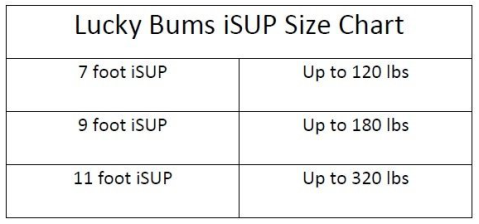 lucky bums sup size chart