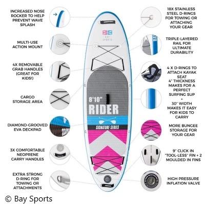 """Bay Sports 8'10"""" Rider Kids iSUP"""